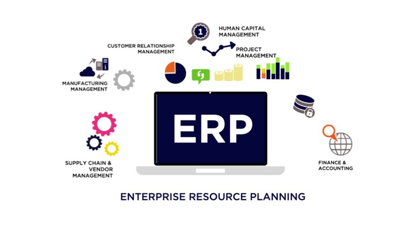 Enterprise Resource Planning - ERP